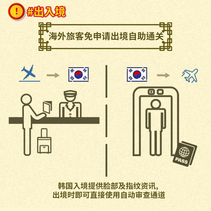 [旅游小贴士] 2019韩国旅游注意事项